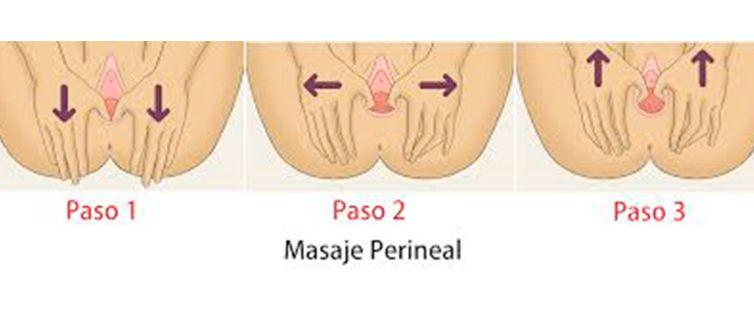 Esquema masaje perineal prenatal
